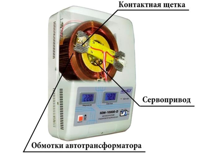 сервоприводный стабилизатор