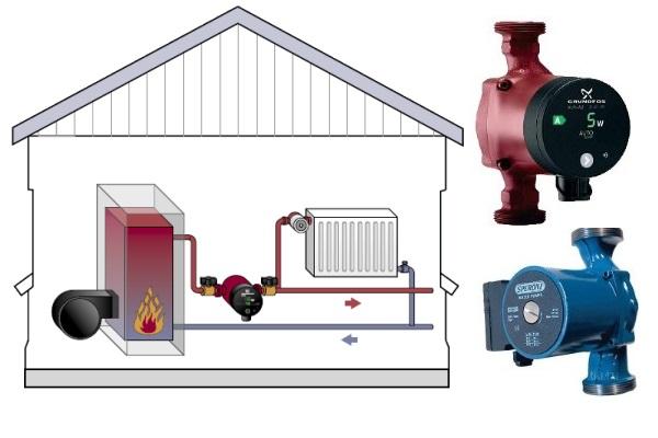 схема отопления с насосом