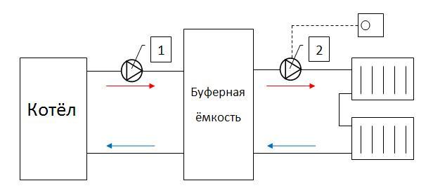 схема включение теплоаккумулирующей емкости