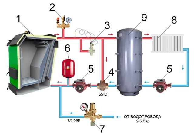 Как сделать массу для шугаринга в домашних условиях в микроволновке
