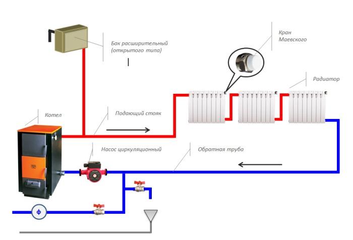 Схема опалення від газового котла в двоповерховому будинку