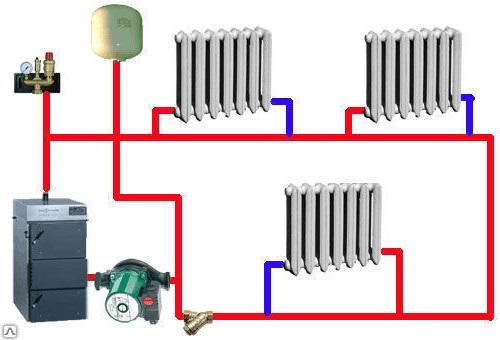 Схема опалення одноповерхового будинку з примусовою циркуляцією