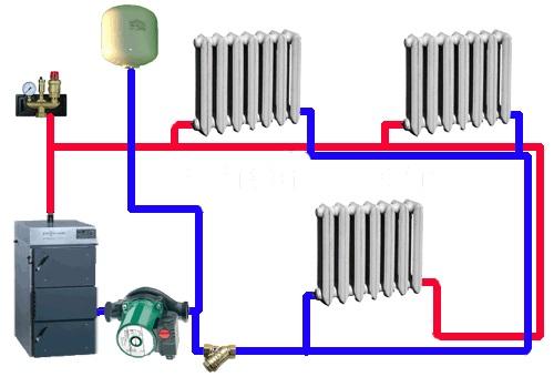 Схема опалення двотрубна