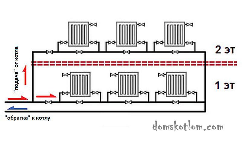 схема опалення ленинградка для двоповерхового будинку