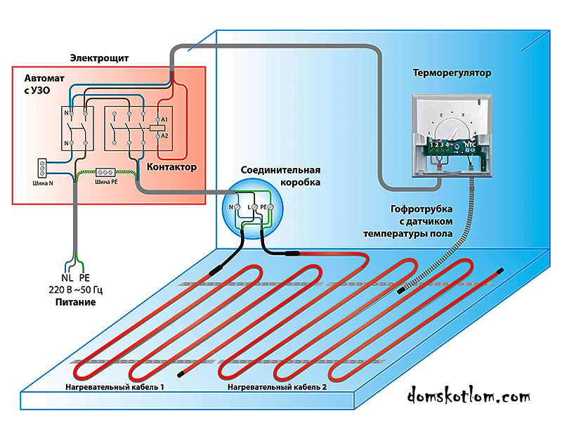Термореле для теплої підлоги