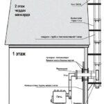 Як зробити піч для гаража з металу своїми руками: креслення і рекомендації